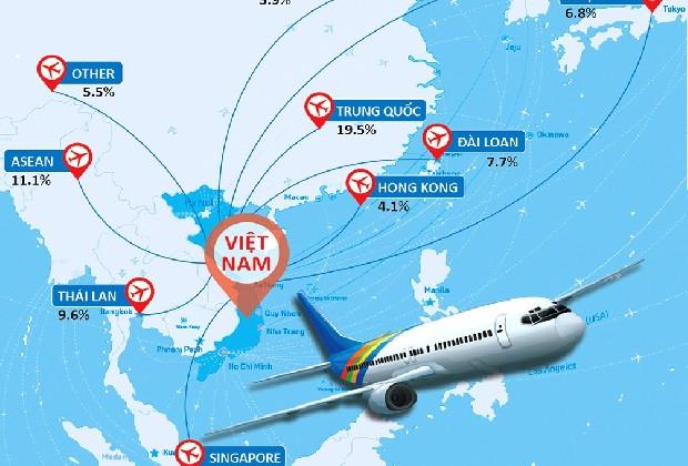 Việt Nam mở đường bay quốc tế | Cập nhật thông tin